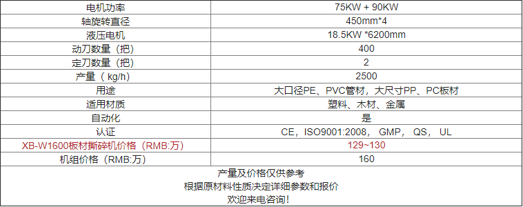 XB-W1600卧式撕碎机价格及参数