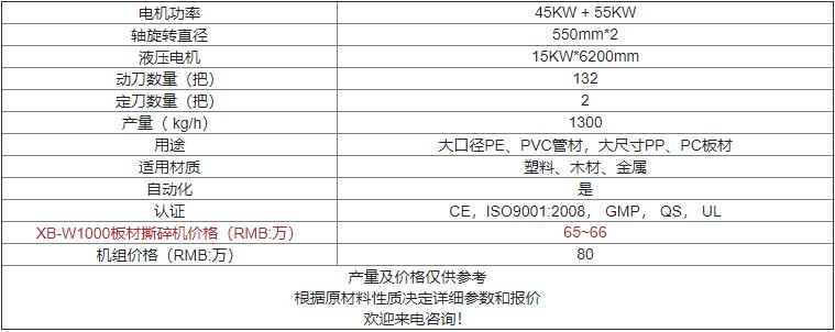 XB-W1000卧式撕碎机价格及参数