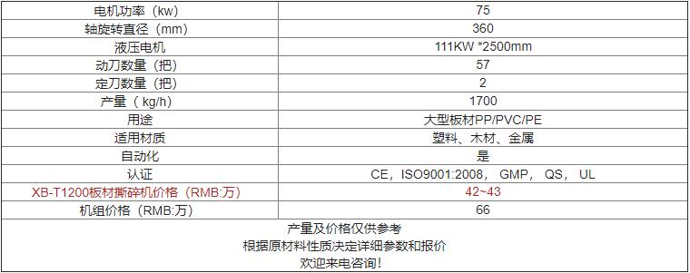 XB-T1200板材撕碎机价格及参数