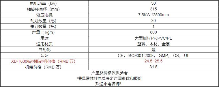 XB-T630板材撕碎机价格及参数