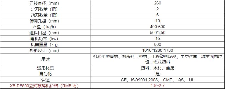 XB-PF500多功能立式破碎机详情及价格